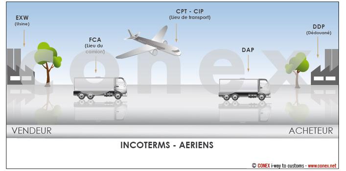 incoterms-aeriens